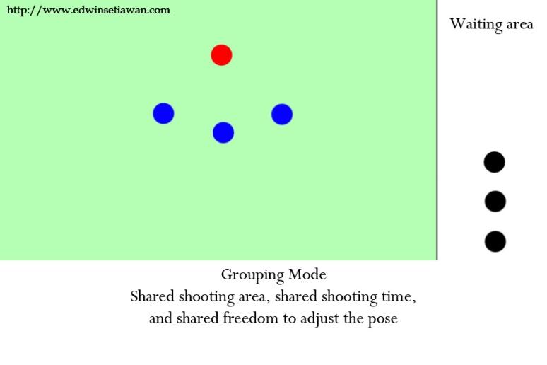 groupingmode